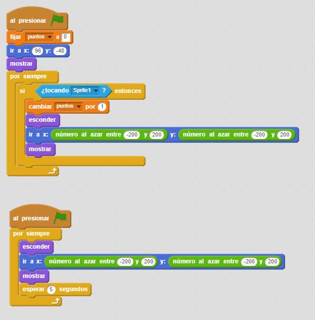 Programación del ratón